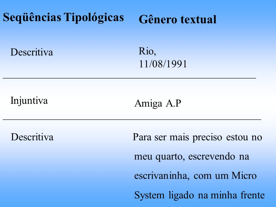 Seqüências Tipológicas Gênero textual