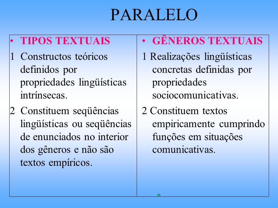 PARALELO TIPOS TEXTUAIS