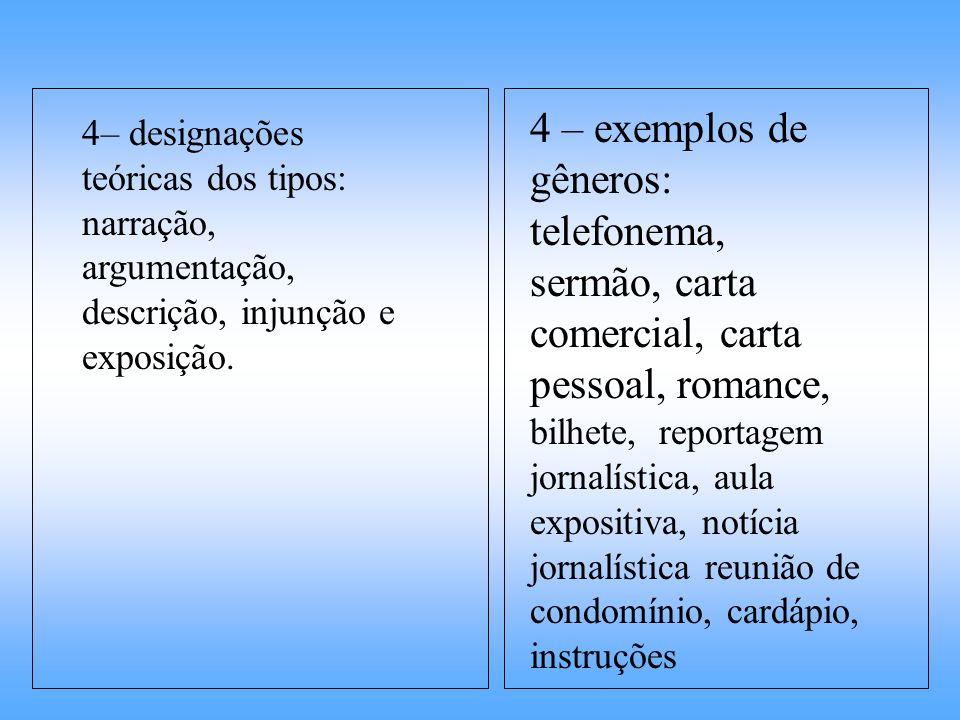 4 – exemplos de gêneros: telefonema, sermão, carta comercial, carta pessoal, romance, bilhete, reportagem jornalística, aula expositiva, notícia jornalística reunião de condomínio, cardápio, instruções