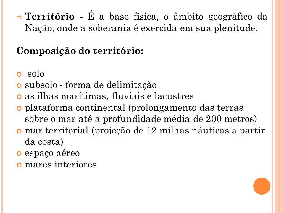 Território - É a base física, o âmbito geográfico da Nação, onde a soberania é exercida em sua plenitude.