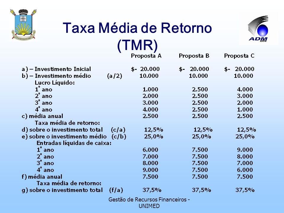 Taxa Média de Retorno (TMR)