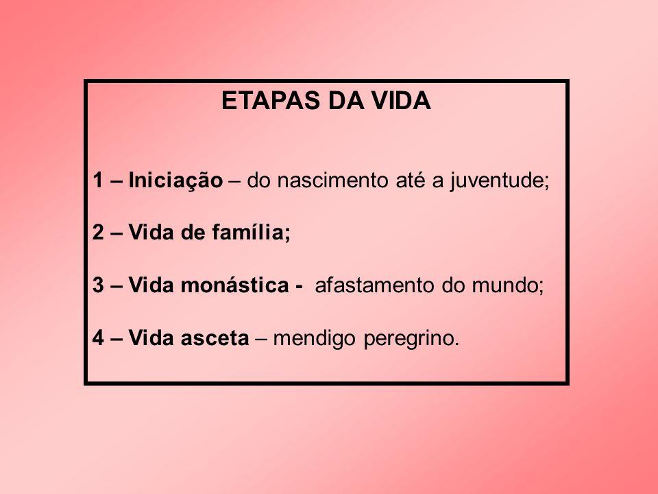 ETAPAS DA VIDA 1 – Iniciação – do nascimento até a juventude;