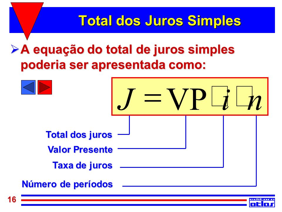 Total dos Juros Simples