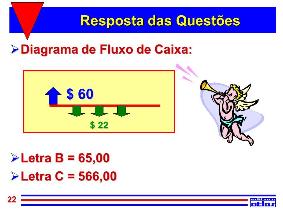 Resposta das Questões $ 60 Diagrama de Fluxo de Caixa: Letra B = 65,00