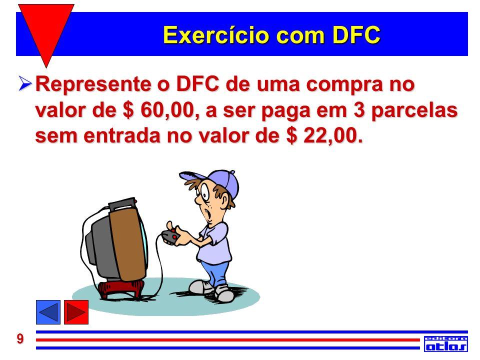 Exercício com DFC Represente o DFC de uma compra no valor de $ 60,00, a ser paga em 3 parcelas sem entrada no valor de $ 22,00.