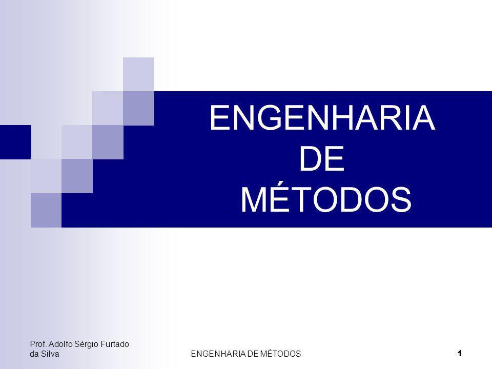 ENGENHARIA DE MÉTODOS Prof. Adolfo Sérgio Furtado da Silva