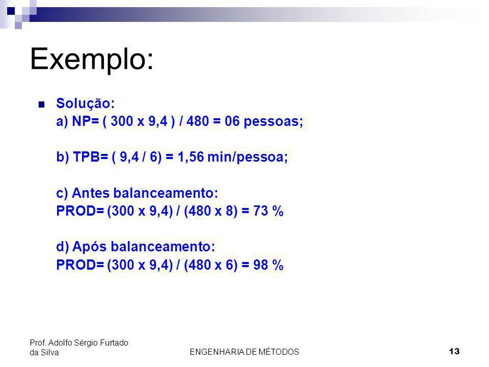 Exemplo: Solução: a) NP= ( 300 x 9,4 ) / 480 = 06 pessoas;
