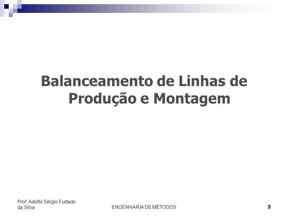 Balanceamento de Linhas de Produção e Montagem