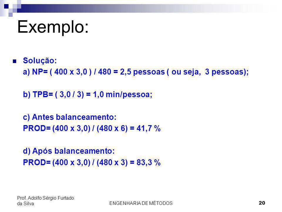 Exemplo: Solução: a) NP= ( 400 x 3,0 ) / 480 = 2,5 pessoas ( ou seja, 3 pessoas); b) TPB= ( 3,0 / 3) = 1,0 min/pessoa;