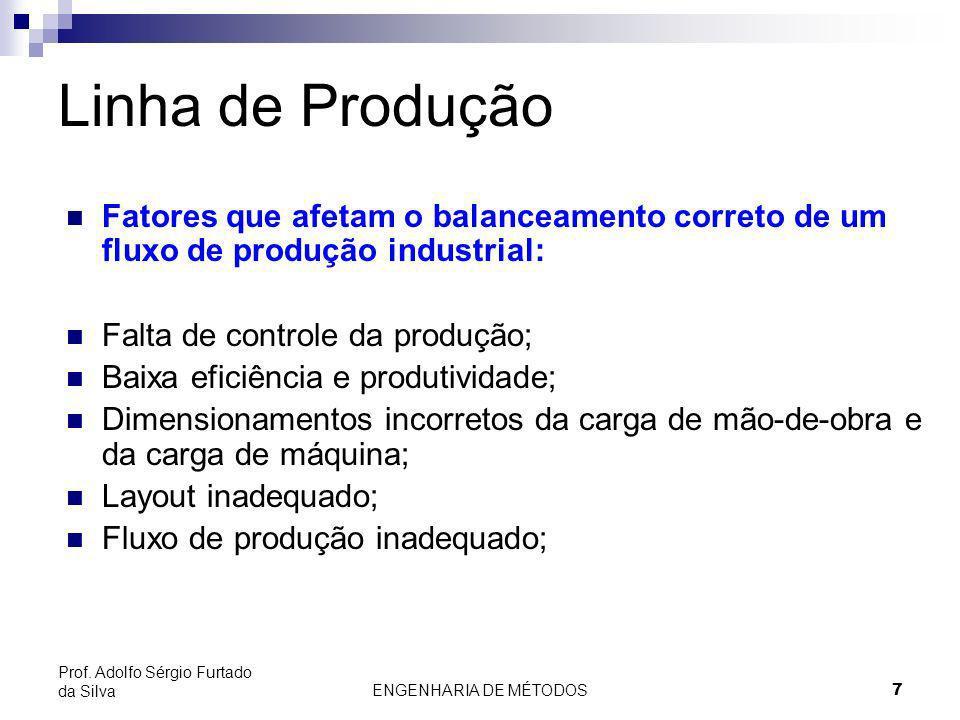 Linha de Produção Fatores que afetam o balanceamento correto de um fluxo de produção industrial: Falta de controle da produção;