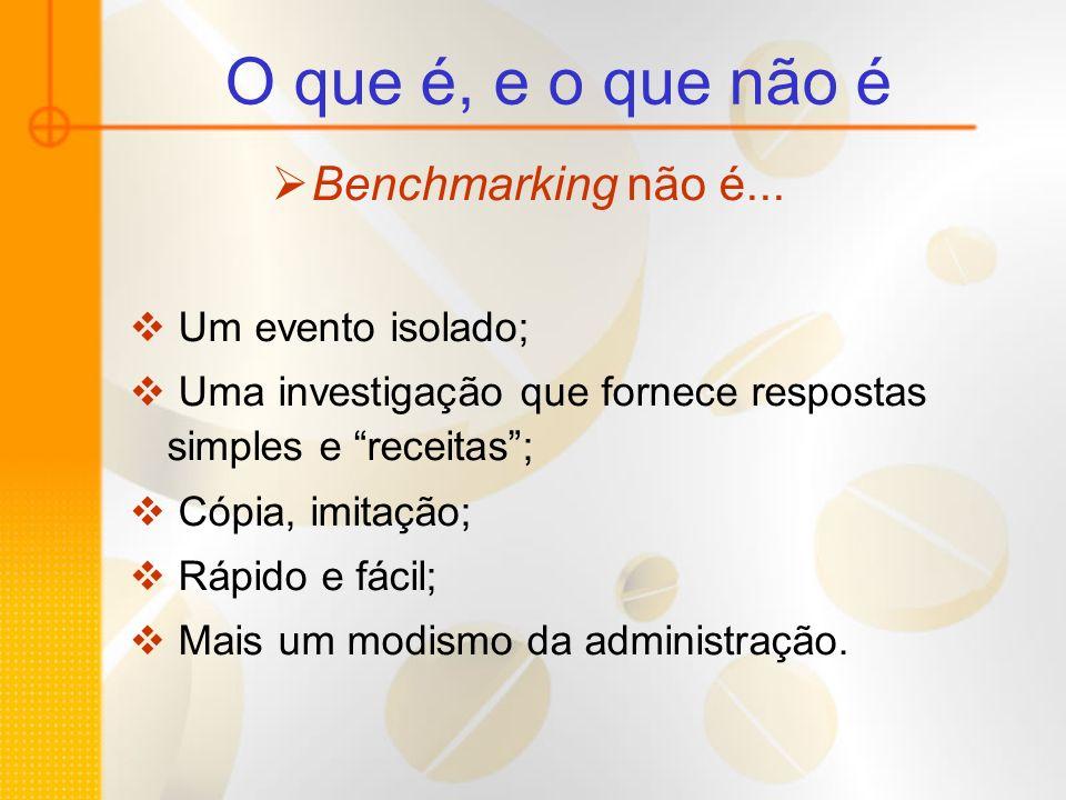 O que é, e o que não é Benchmarking não é... Um evento isolado;