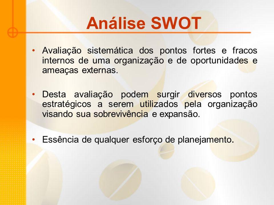 Análise SWOT Avaliação sistemática dos pontos fortes e fracos internos de uma organização e de oportunidades e ameaças externas.