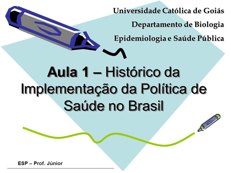Aula 1 – Histórico da Implementação da Política de Saúde no Brasil