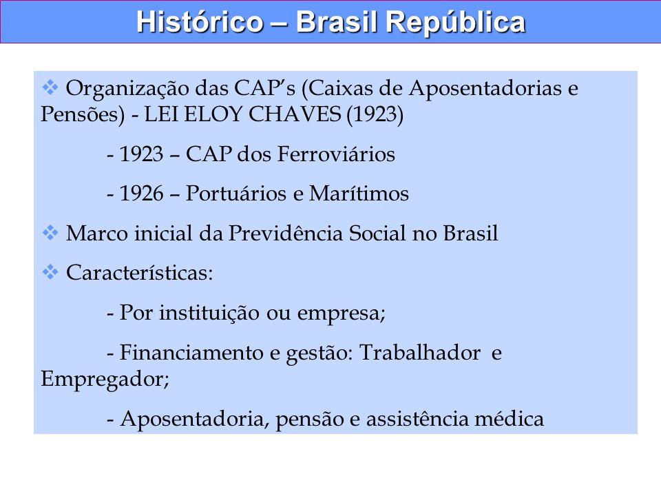 Histórico – Brasil República