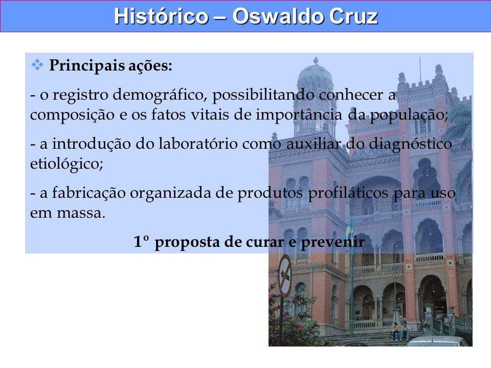 Histórico – Oswaldo Cruz 1º proposta de curar e prevenir
