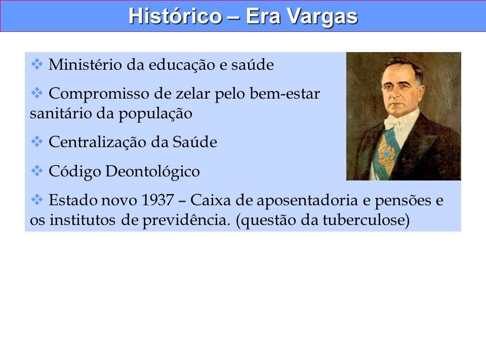 Histórico – Era Vargas Ministério da educação e saúde