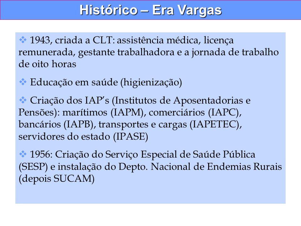 Histórico – Era Vargas 1943, criada a CLT: assistência médica, licença remunerada, gestante trabalhadora e a jornada de trabalho de oito horas.