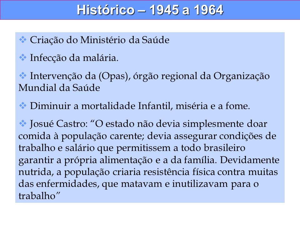 Histórico – 1945 a 1964 Criação do Ministério da Saúde