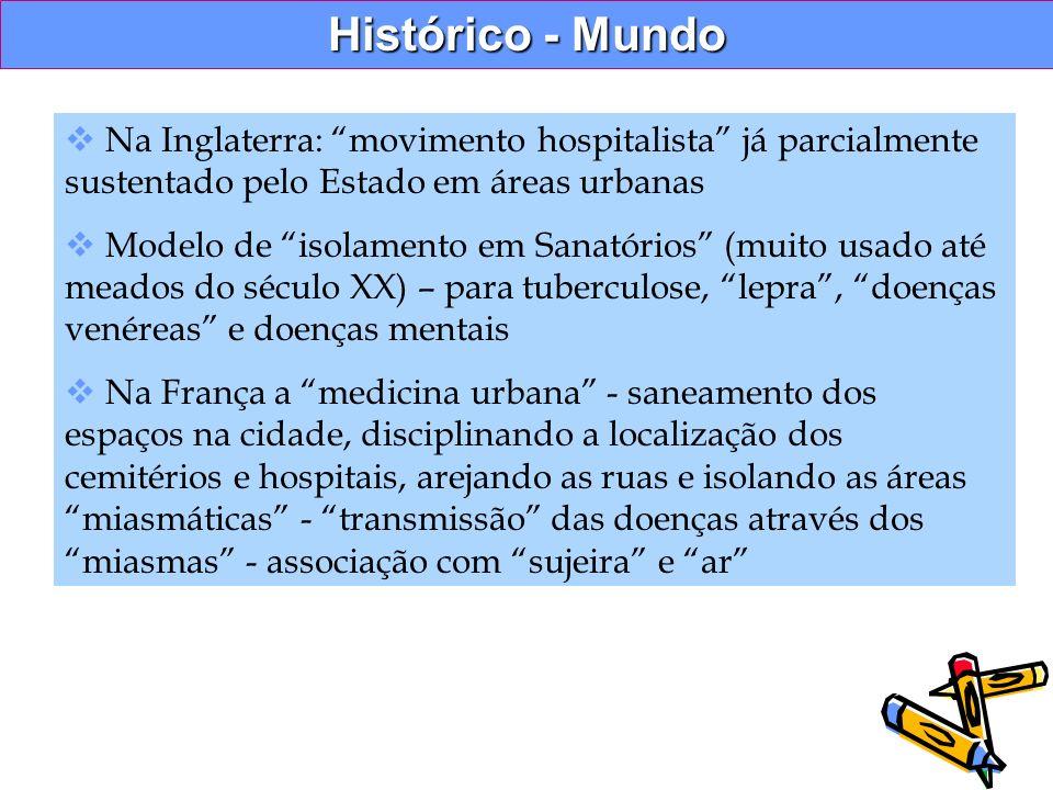Histórico - Mundo Na Inglaterra: movimento hospitalista já parcialmente sustentado pelo Estado em áreas urbanas.