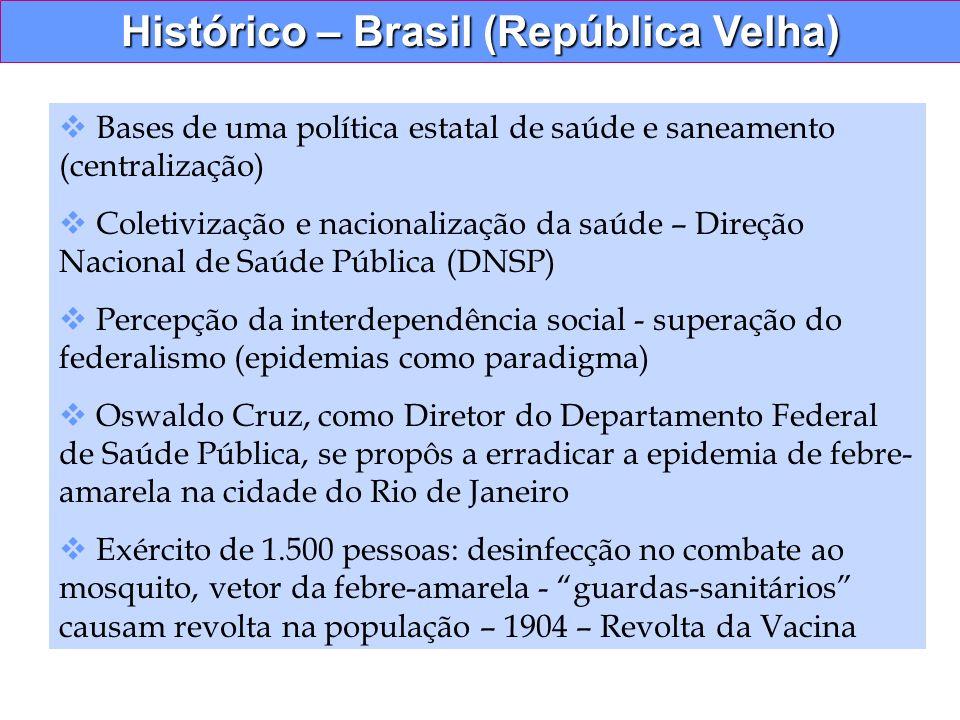 Histórico – Brasil (República Velha)