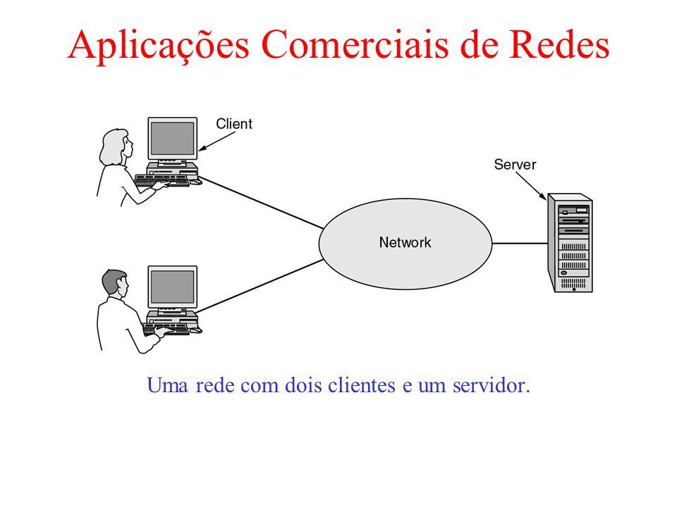 Aplicações Comerciais de Redes