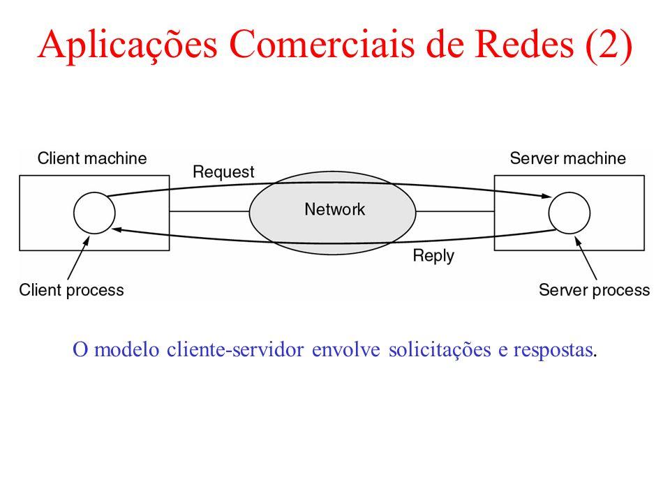 Aplicações Comerciais de Redes (2)