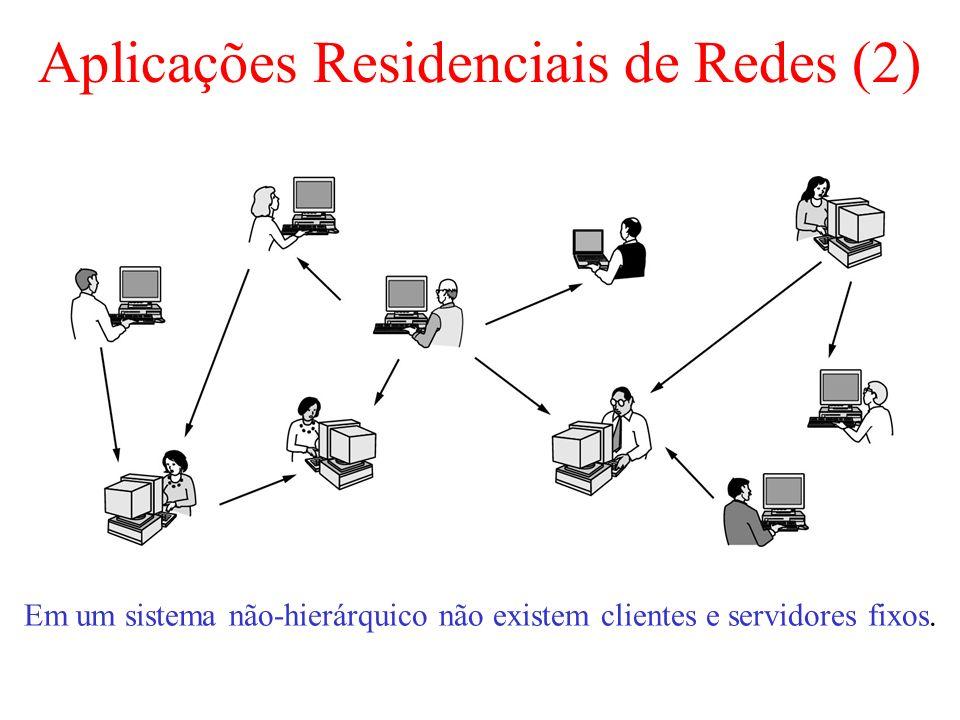 Aplicações Residenciais de Redes (2)