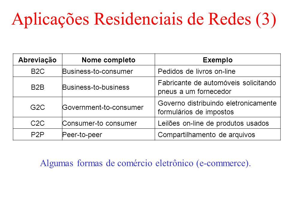Aplicações Residenciais de Redes (3)