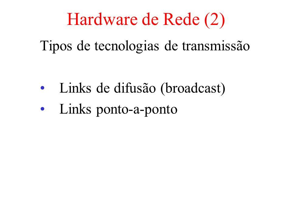 Hardware de Rede (2) Tipos de tecnologias de transmissão
