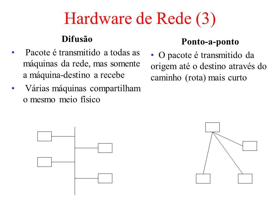 Hardware de Rede (3) Difusão Ponto-a-ponto