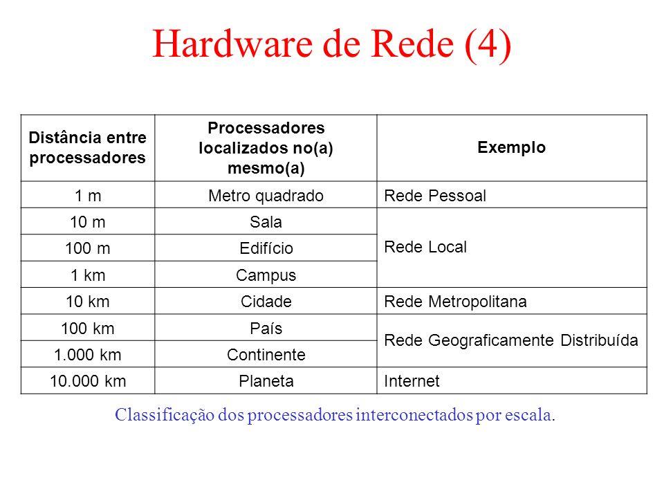 Distância entre processadores Processadores localizados no(a) mesmo(a)
