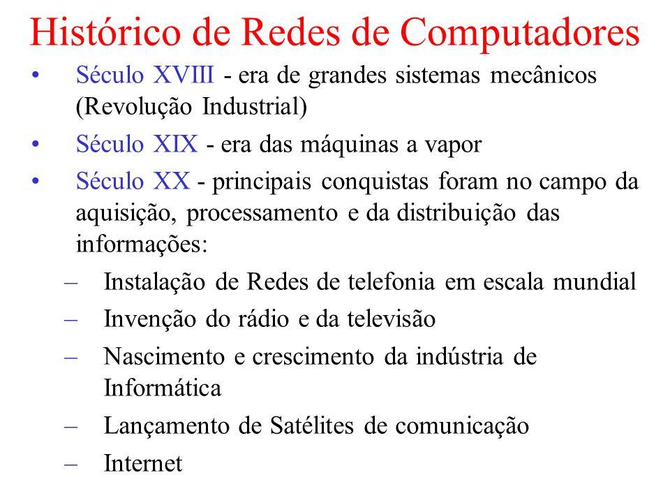 Histórico de Redes de Computadores