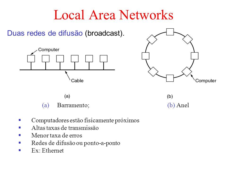 Duas redes de difusão (broadcast).