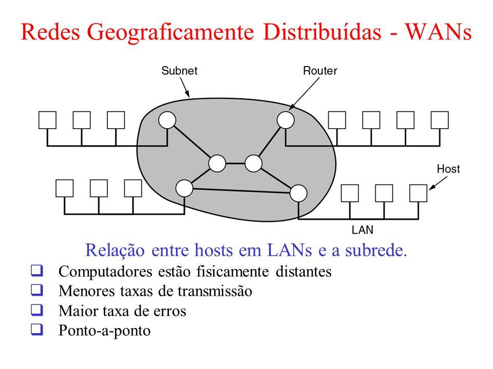 Redes Geograficamente Distribuídas - WANs