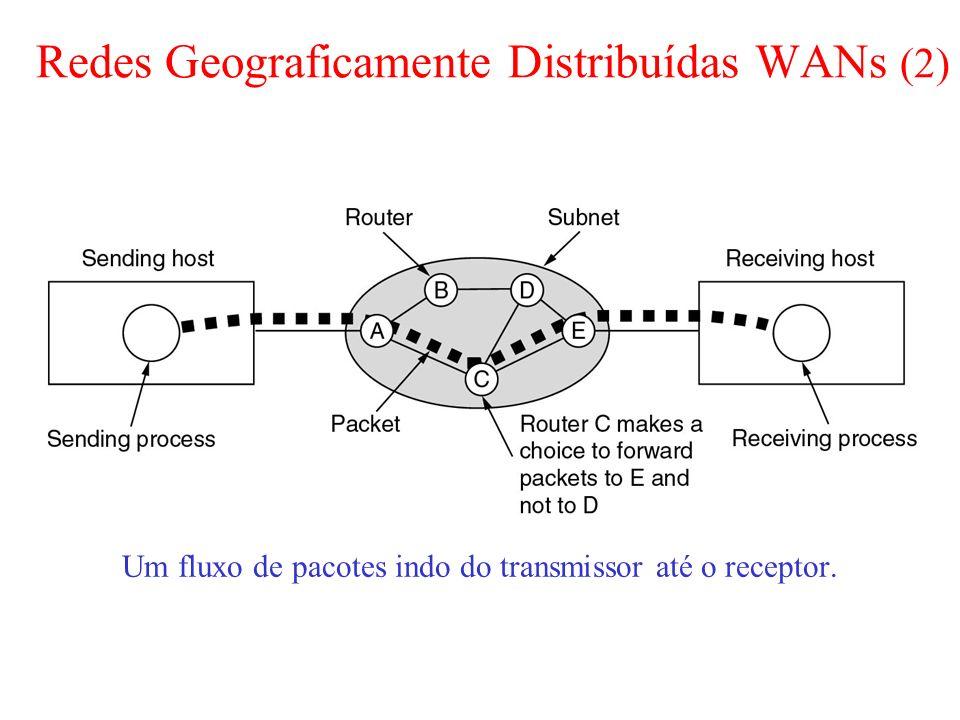 Redes Geograficamente Distribuídas WANs (2)