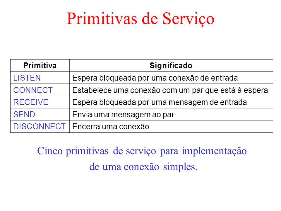 Cinco primitivas de serviço para implementação