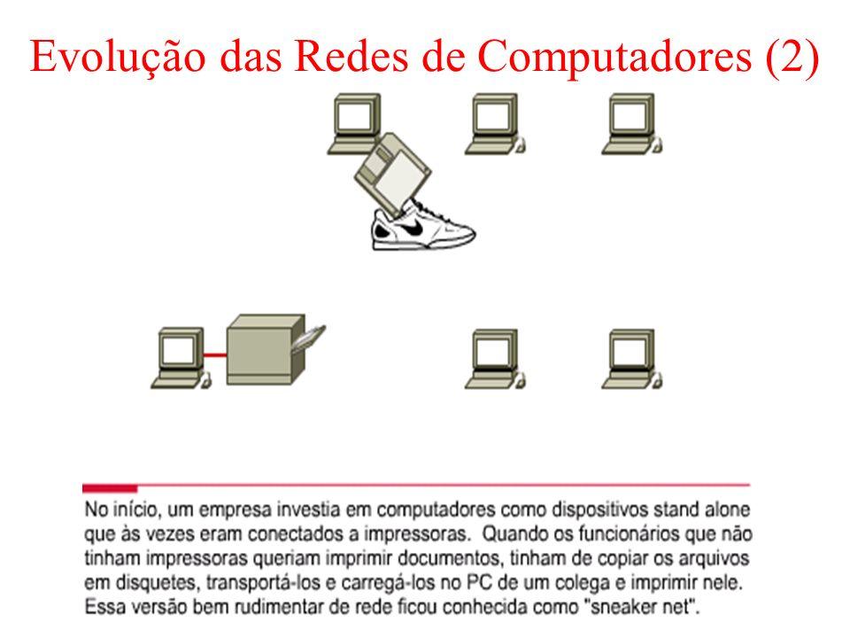 Evolução das Redes de Computadores (2)