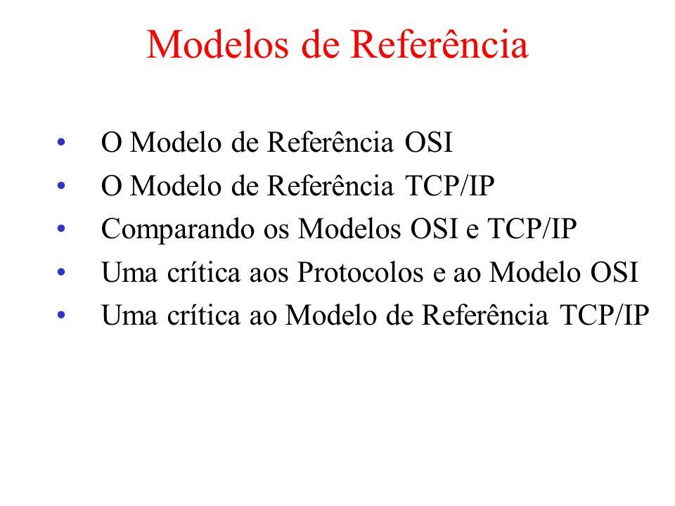 Modelos de Referência O Modelo de Referência OSI