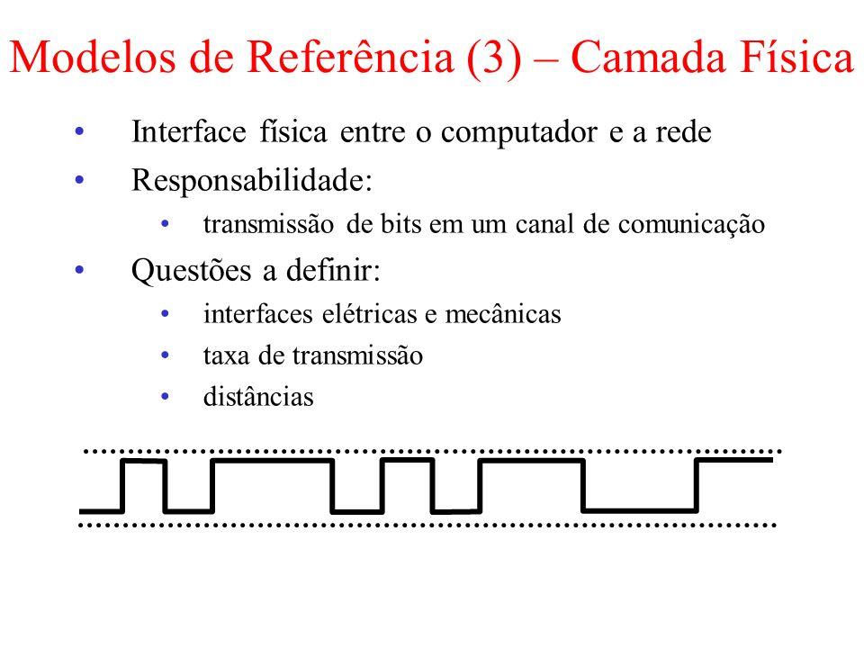 Modelos de Referência (3) – Camada Física