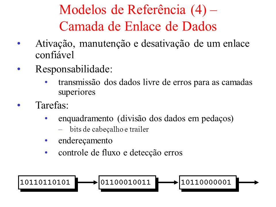 Modelos de Referência (4) – Camada de Enlace de Dados
