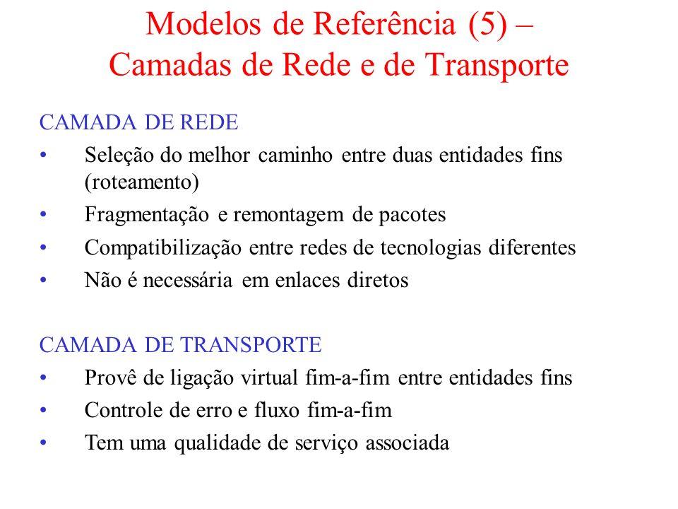 Modelos de Referência (5) – Camadas de Rede e de Transporte