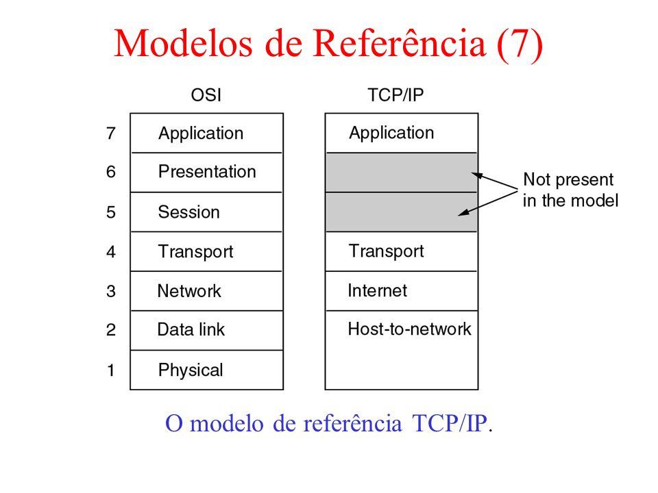 Modelos de Referência (7)