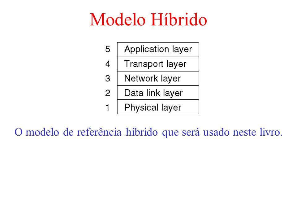 O modelo de referência híbrido que será usado neste livro.