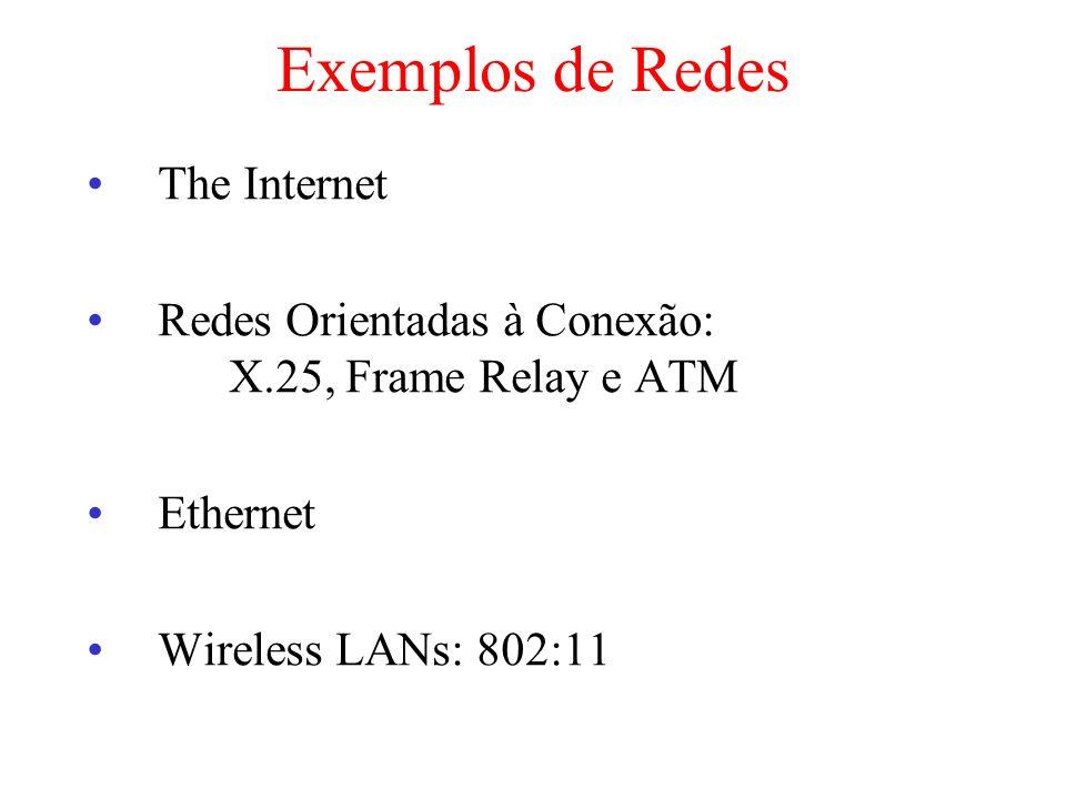 Exemplos de Redes The Internet