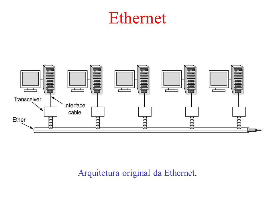Arquitetura original da Ethernet.