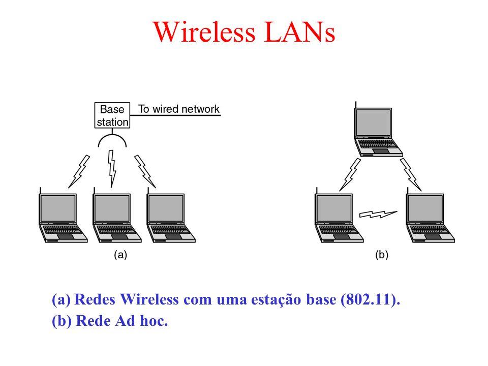 Wireless LANs (a) Redes Wireless com uma estação base (802.11).