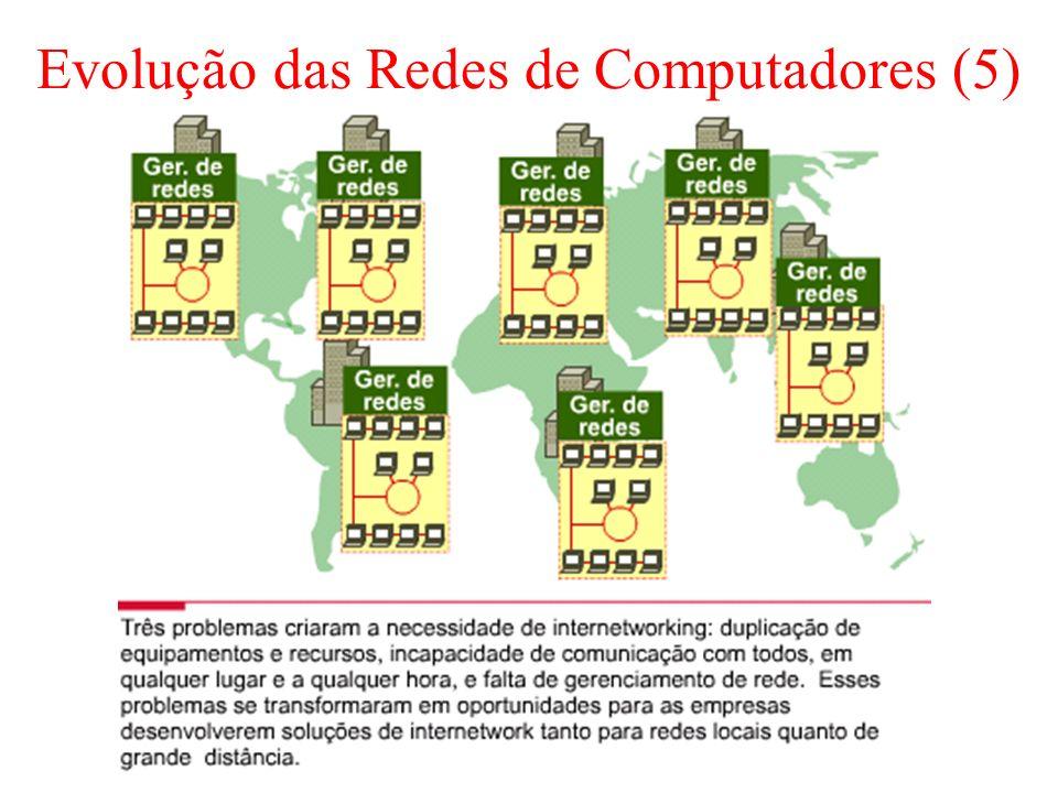 Evolução das Redes de Computadores (5)