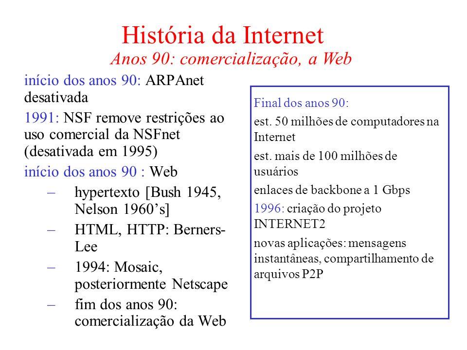 Anos 90: comercialização, a Web