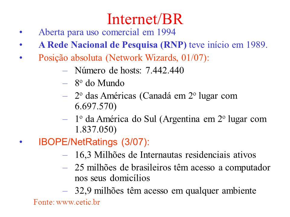 Internet/BR Aberta para uso comercial em 1994