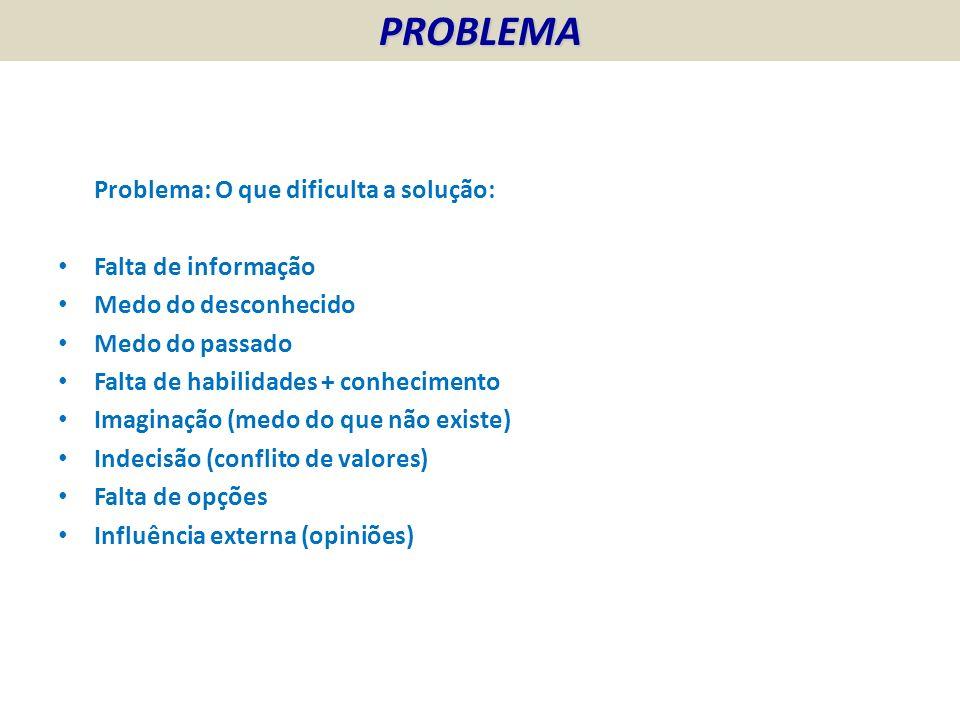 PROBLEMA Problema: O que dificulta a solução: Falta de informação